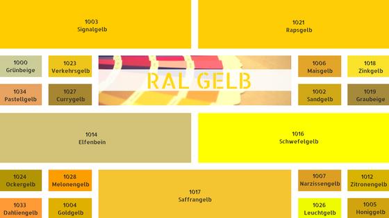 RAL Gelb Tabelle Gelb Bedeutung Gelb Wirkung
